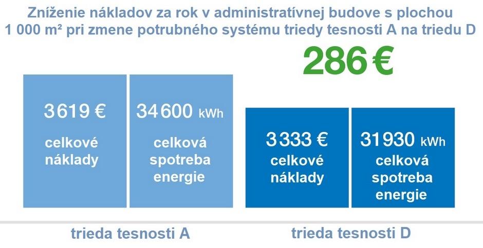 Eurovent_diagram_final.jpg